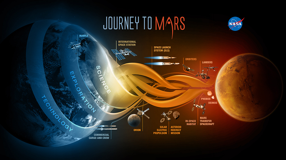 mars_nasa_orion_science